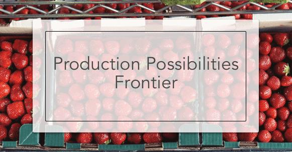 Production Possibilites Curve