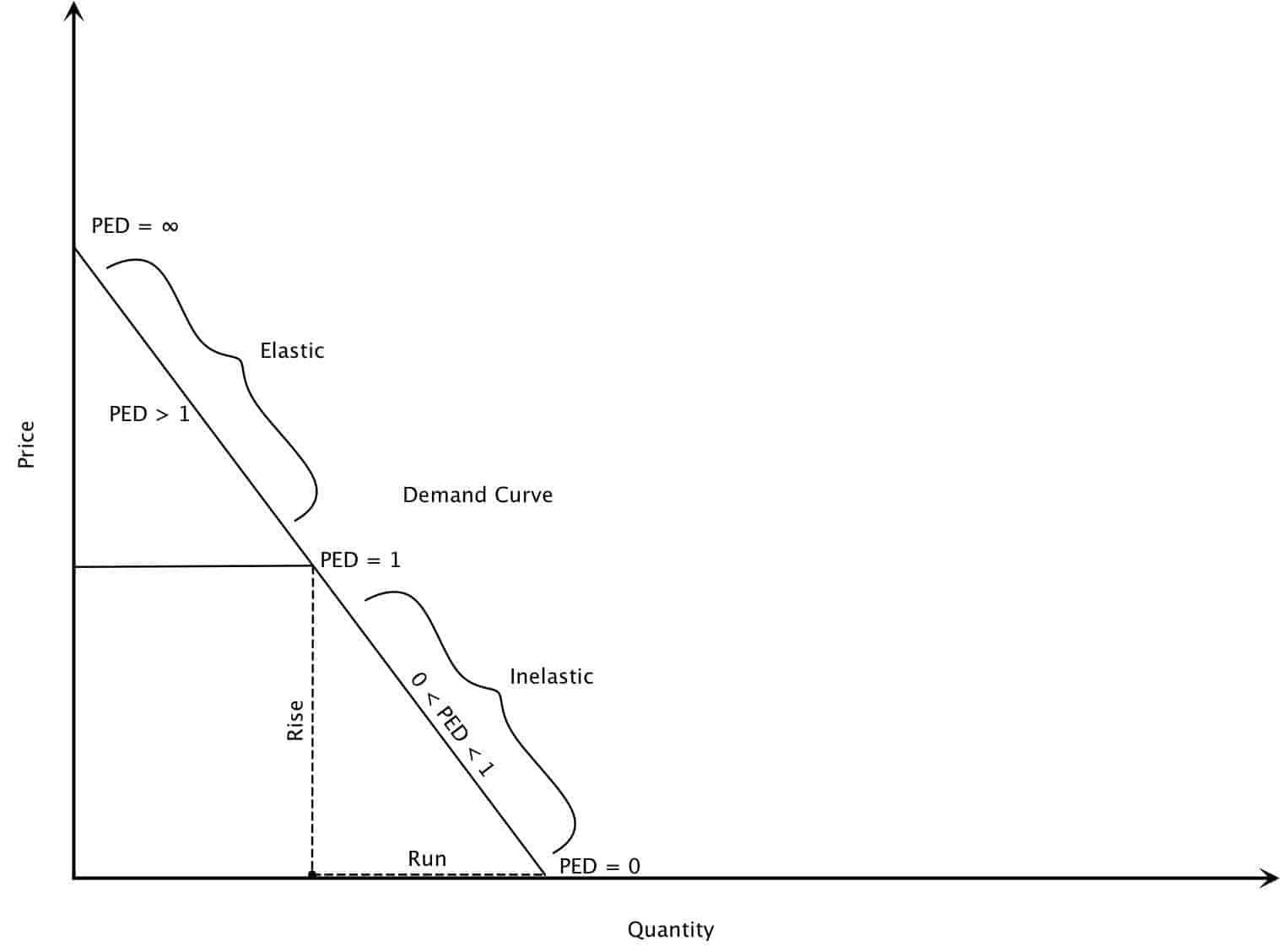 Decoding neanderthals essays