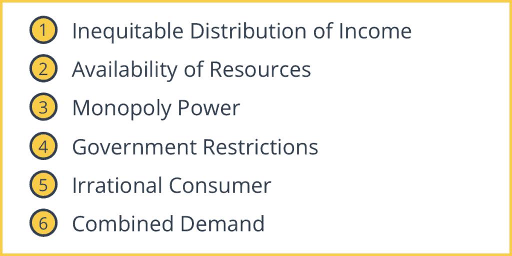Limitations of Consumer Sovereignty