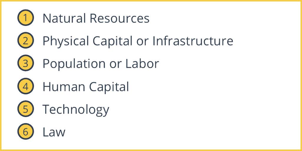 six factors of economic growth