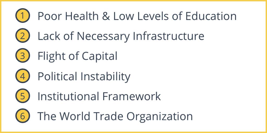 Factors Limiting Economic Growth