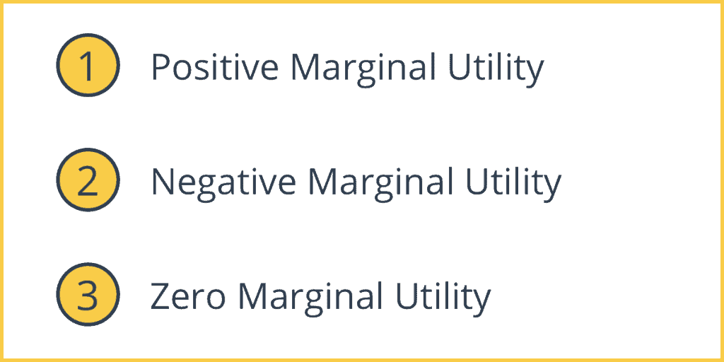 Types of Marginal Utility