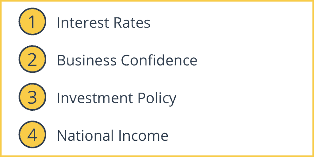 Factors that Affect Investment