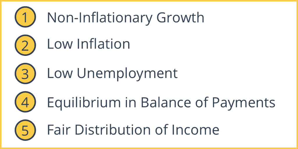 Five Macroeconomic Goals