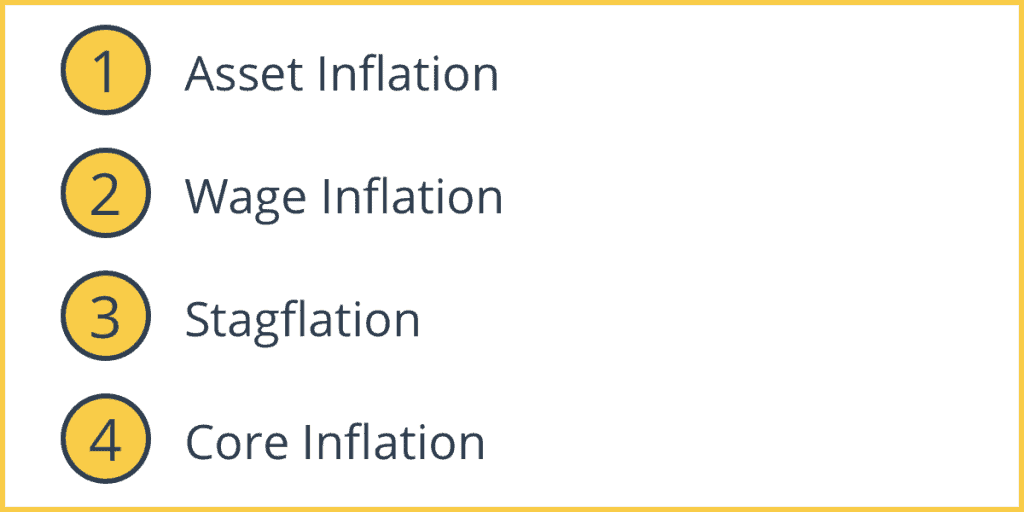 Forms of Inflation