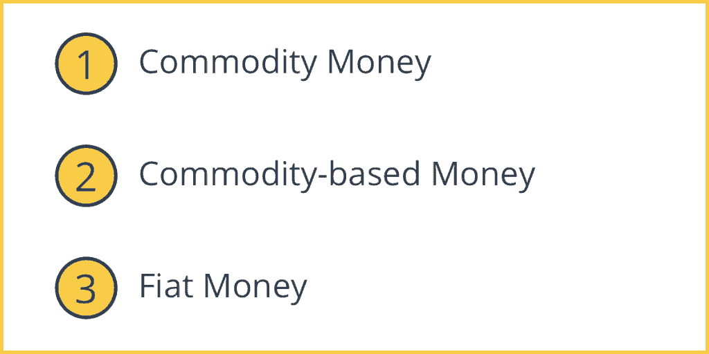 The Three Types of Monetary Systems
