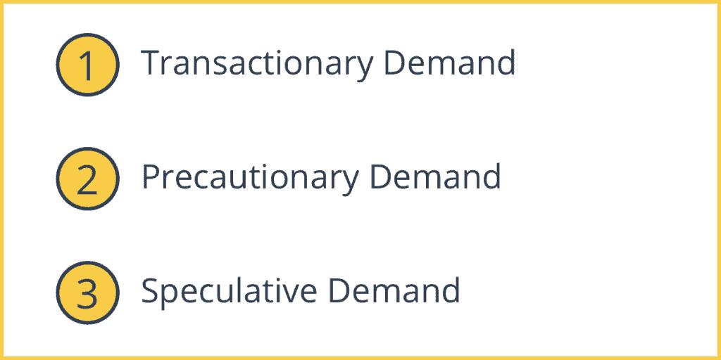 Three Motives for Liquidity