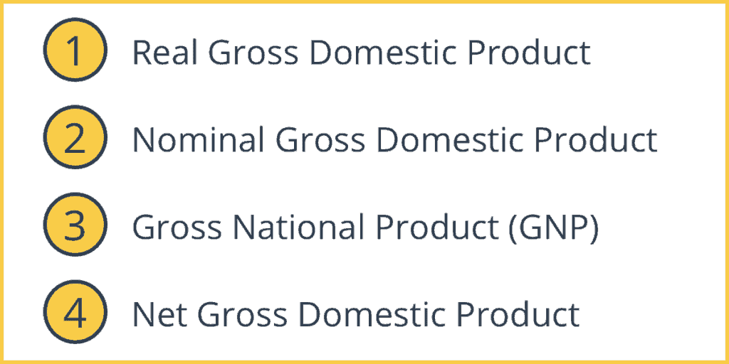 Types of Gross Domestic Product (GDP)