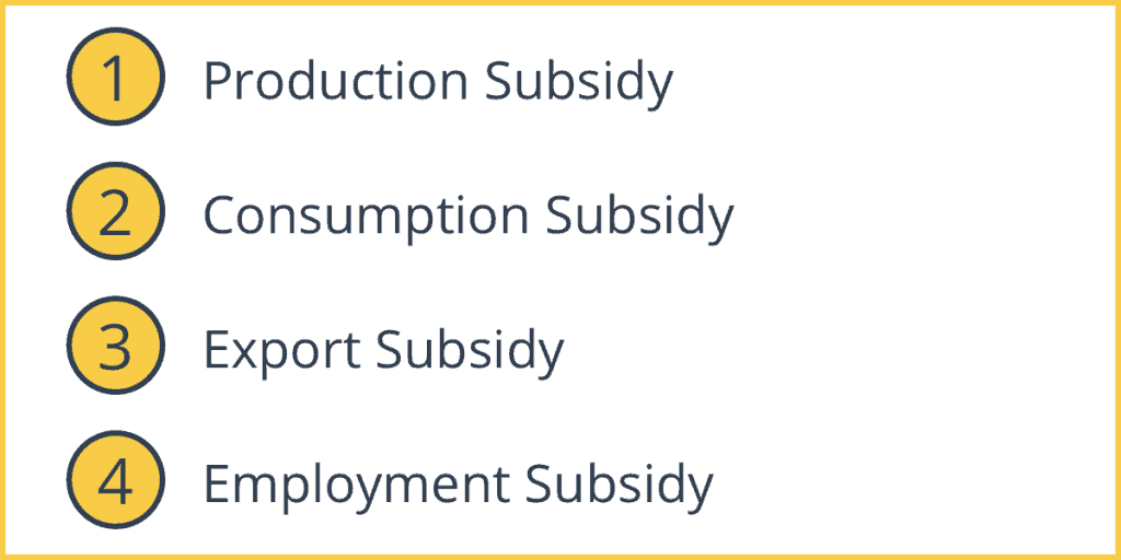 Types of Subsidies