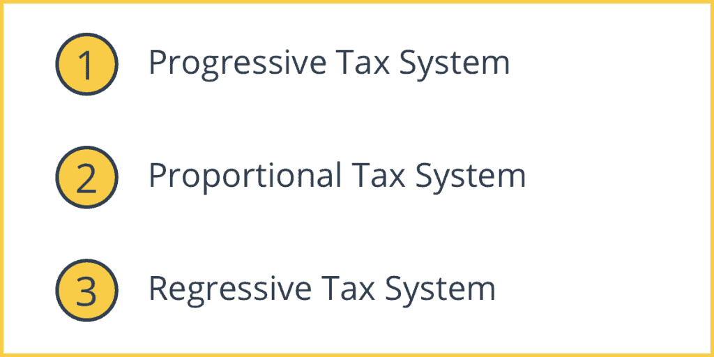 3 types of taxes