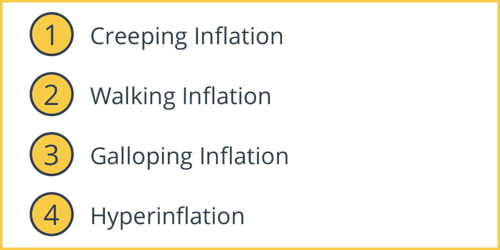 Various Speeds of Inflation
