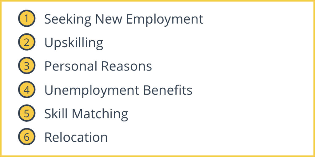 What Causes Frictional Unemployment