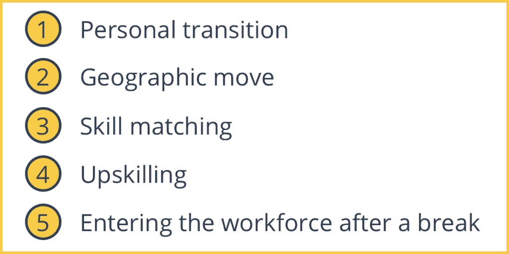 Frictional Unemployment Examples